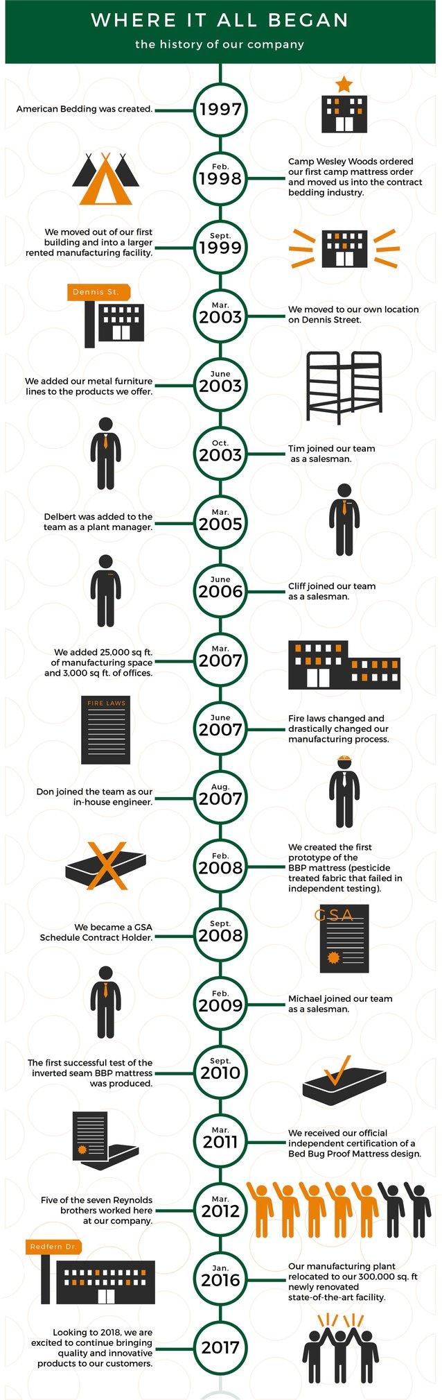 History_infographic-2.jpg